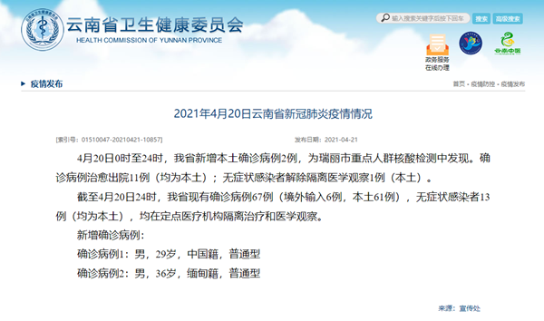 云南省新增新冠肺炎确诊病例2例 在瑞丽市重点人群核酸检测中发现