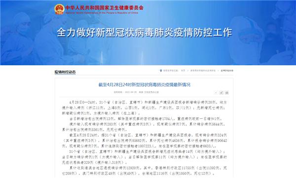 国家卫健委:4月28日新增新冠肺炎确诊病例20例 均为境外输入病例