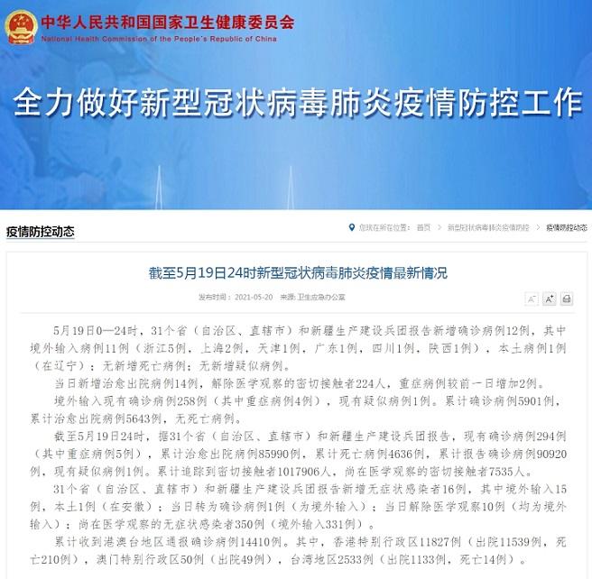 国家卫健委:5月19日新增新冠肺炎确诊病例12例 其中本土病例1例在辽宁