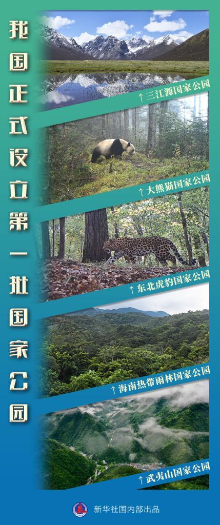 聚焦生物多样性大会·新华热评丨第一批国家公园正式设立,将带来怎样的期待?
